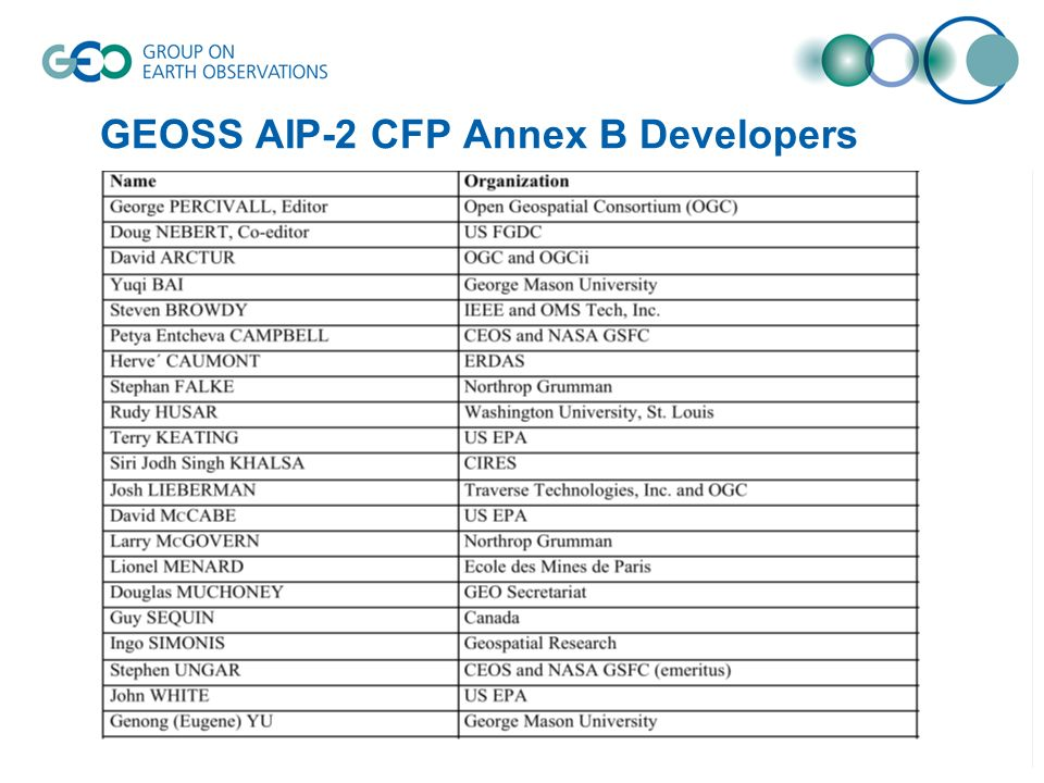 GEOSS AIP-2 CFP Annex B Developers