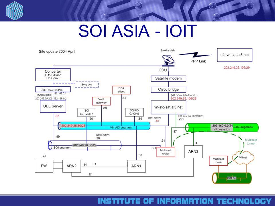 SOI ASIA - IOIT