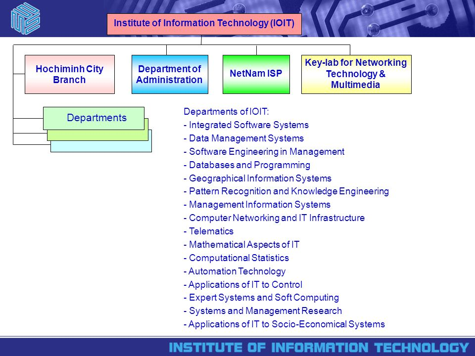 Institute of Information Technology (IOIT) Hochiminh City Branch Department of Administration Key-lab for Networking Technology & Multimedia Departments of IOIT: - Integrated Software Systems - Data Management Systems - Software Engineering in Management - Databases and Programming - Geographical Information Systems - Pattern Recognition and Knowledge Engineering - Management Information Systems - Computer Networking and IT Infrastructure - Telematics - Mathematical Aspects of IT - Computational Statistics - Automation Technology - Applications of IT to Control - Expert Systems and Soft Computing - Systems and Management Research - Applications of IT to Socio-Economical Systems Departments NetNam ISP