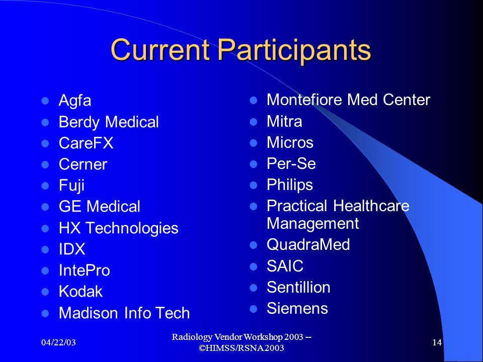 04/22/03 Radiology Vendor Workshop ©HIMSS/RSNA EMPI - Patient Identity Cross- Referencing Profile Mapping a patients multiple identities across registration domains Enable access to data and information across independent domain boundaries Value Proposition – Broader access to needed patient data wherever it is – Users win.