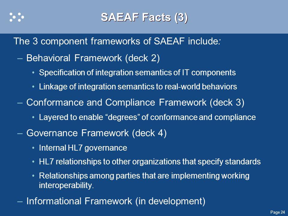 Page 24 SAEAF Facts (3) The 3 component frameworks of SAEAF include: –Behavioral Framework (deck 2) Specification of integration semantics of IT compo