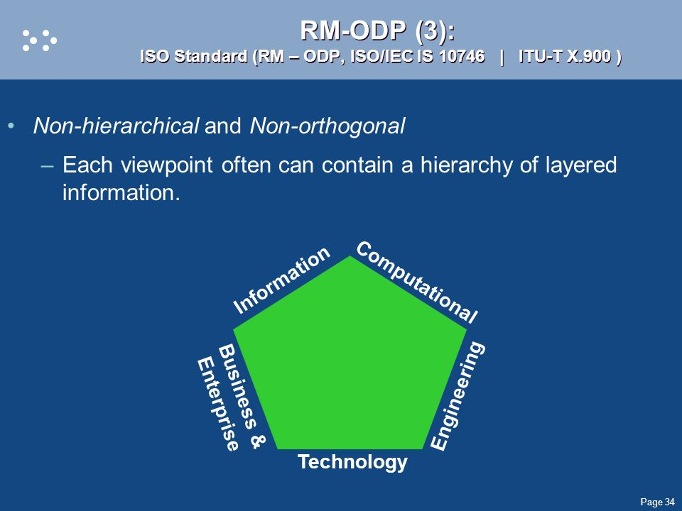 Page 34 RM-ODP (3): ISO Standard (RM – ODP, ISO/IEC IS 10746 | ITU-T X.900 ) Non-hierarchical and Non-orthogonal –Each viewpoint often can contain a h