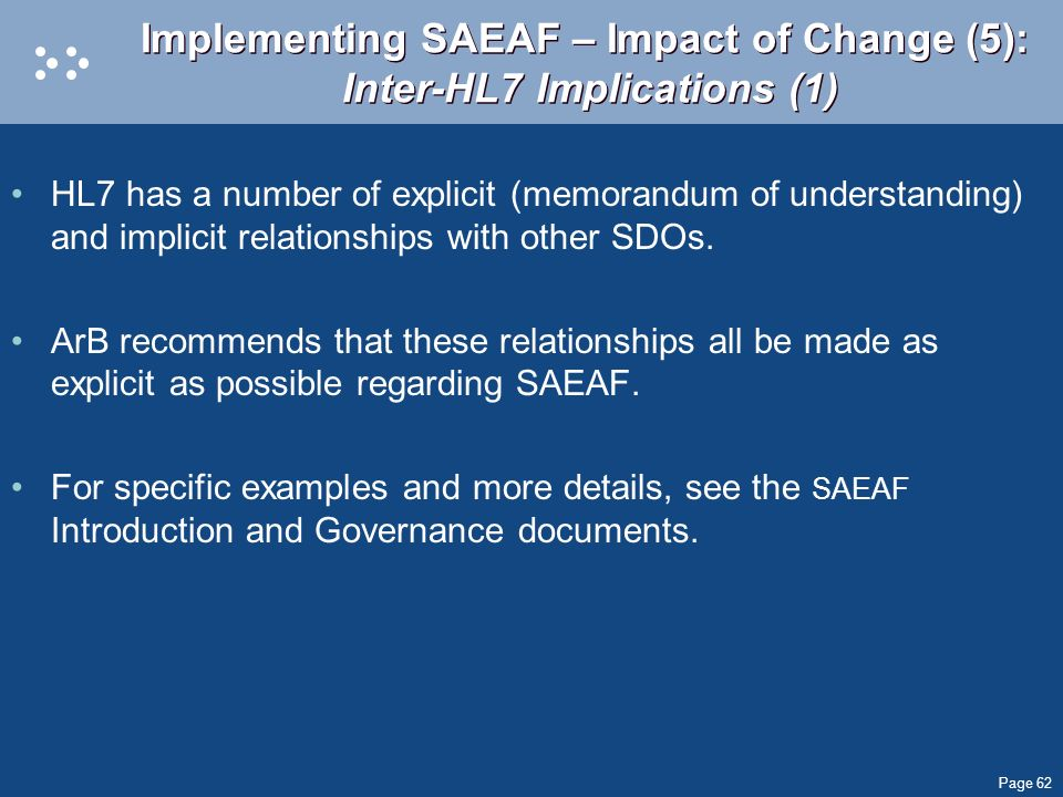 Page 62 Implementing SAEAF – Impact of Change (5): Inter-HL7 Implications (1) HL7 has a number of explicit (memorandum of understanding) and implicit