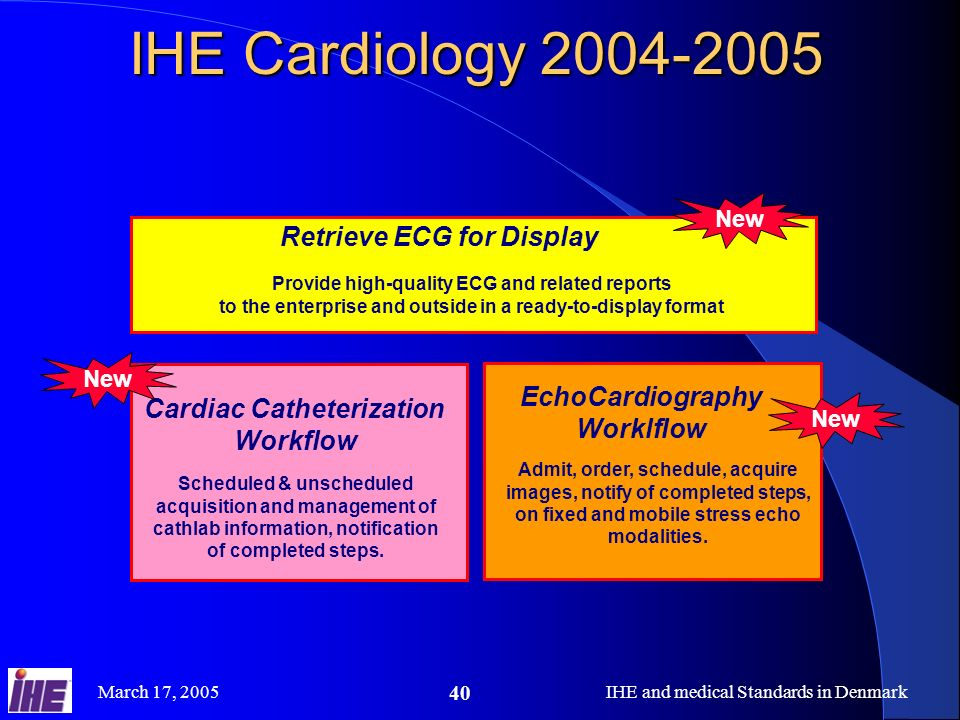 March 17, 2005IHE and medical Standards in Denmark 40 IHE Cardiology 2004-2005 Retrieve Information for Display Access a patients clinical information