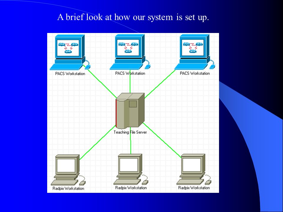 A brief look at how our system is set up.