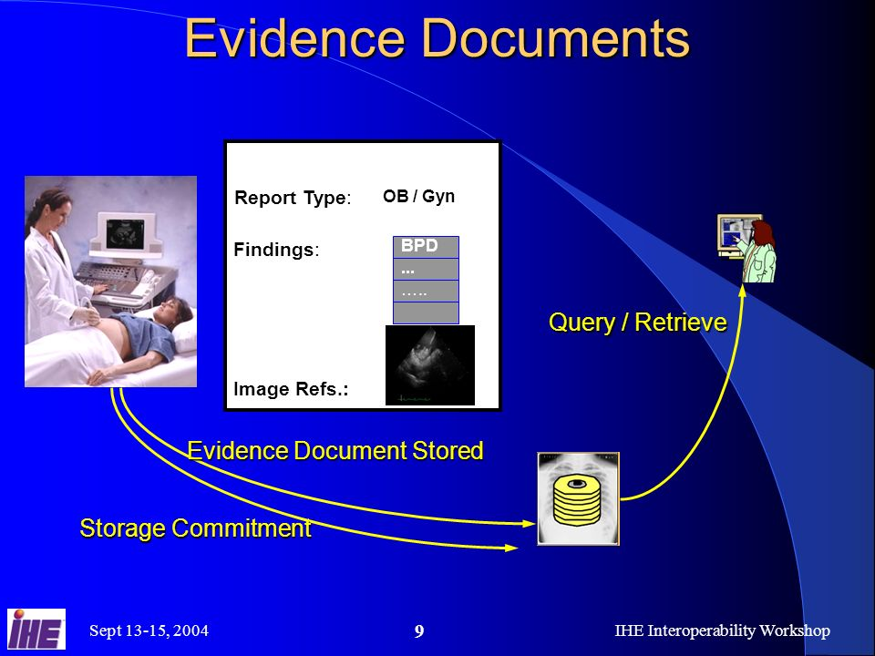 Sept 13-15, 2004IHE Interoperability Workshop 9 Evidence Documents …..