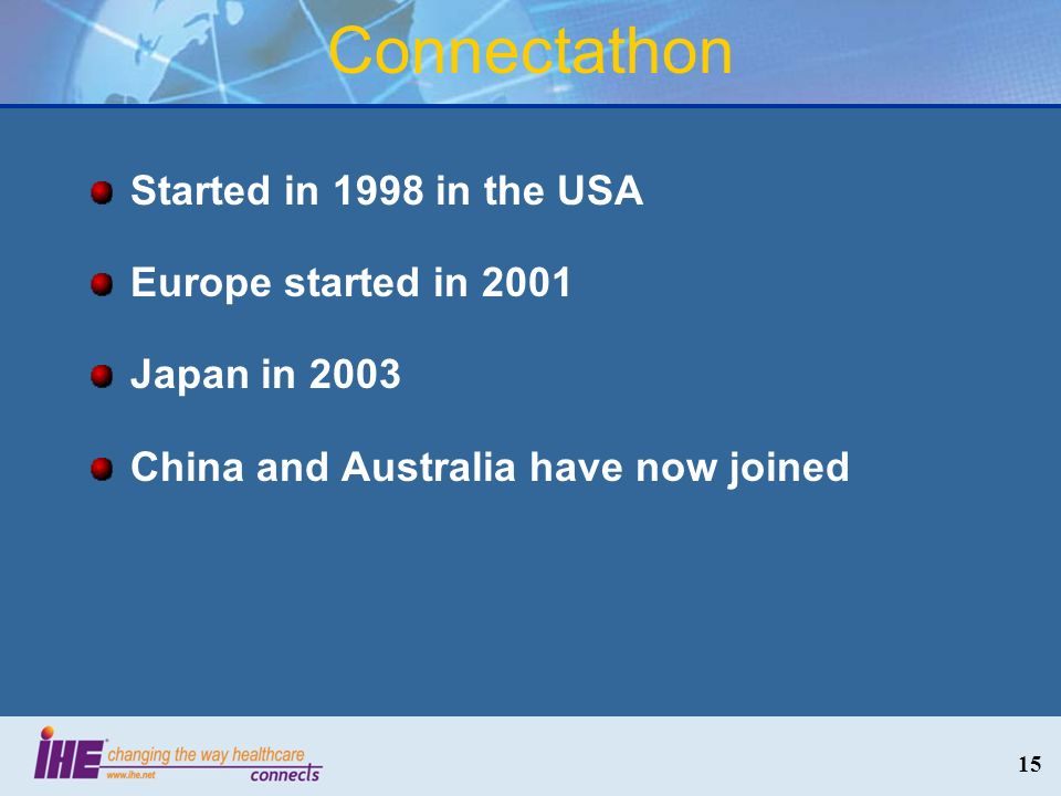 Connectathon Started in 1998 in the USA Europe started in 2001 Japan in 2003 China and Australia have now joined 15