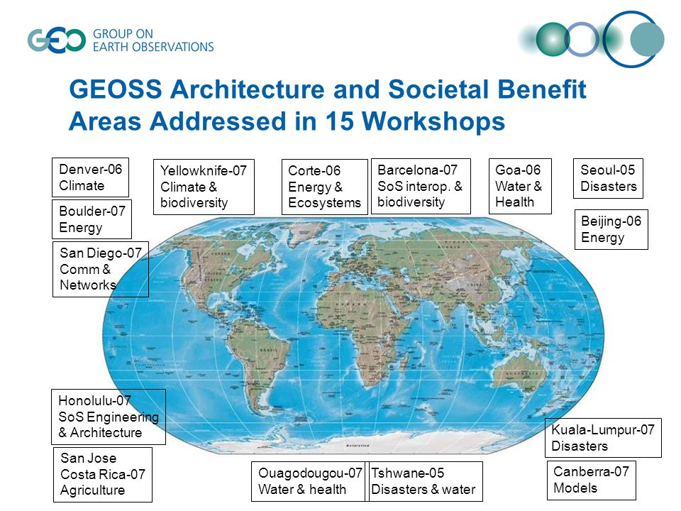 GEOSS Architecture and Societal Benefit Areas Addressed in 15 Workshops Canberra-07 Models Tshwane-05 Disasters & water Beijing-06 Energy Seoul-05 Disasters Yellowknife-07 Climate & biodiversity Denver-06 Climate Boulder-07 Energy Corte-06 Energy & Ecosystems Barcelona-07 SoS interop.