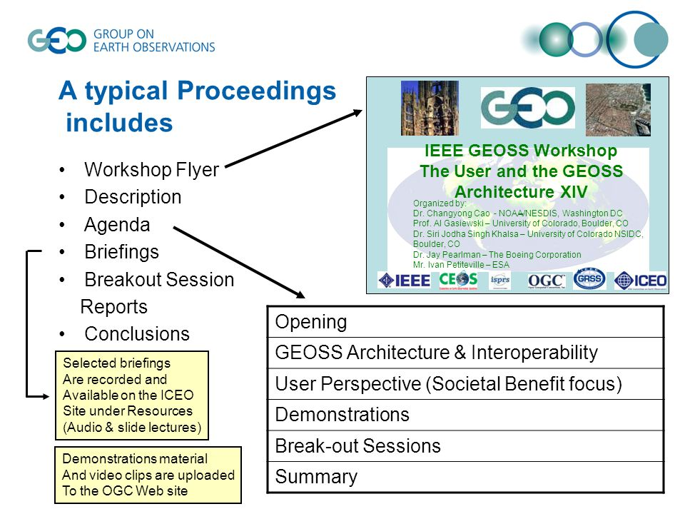A typical Proceedings includes Workshop Flyer Description Agenda Briefings Breakout Session Reports Conclusions IEEE GEOSS Workshop The User and the GEOSS Architecture XIV - Organized by: Dr.