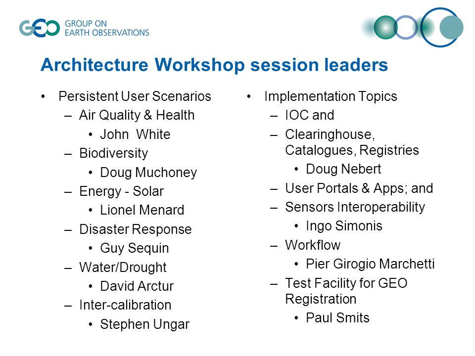 Architecture Workshop session leaders Persistent User Scenarios –Air Quality & Health John White –Biodiversity Doug Muchoney –Energy - Solar Lionel Me