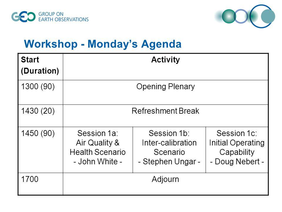 Workshop - Mondays Agenda Start (Duration) Activity 1300 (90)Opening Plenary 1430 (20)Refreshment Break 1450 (90)Session 1a: Air Quality & Health Scen