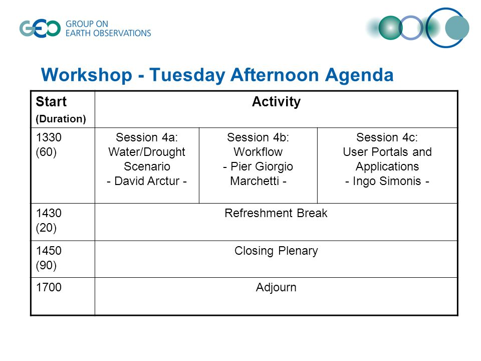 Workshop - Tuesday Afternoon Agenda Start (Duration) Activity 1330 (60) Session 4a: Water/Drought Scenario - David Arctur - Session 4b: Workflow - Pier Giorgio Marchetti - Session 4c: User Portals and Applications - Ingo Simonis (20) Refreshment Break 1450 (90) Closing Plenary 1700Adjourn