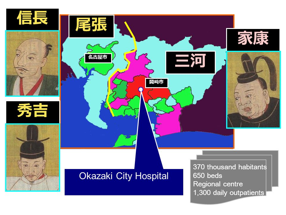 Okazaki City Hospital 370 thousand habitants 650 beds Regional centre 1,300 daily outpatients