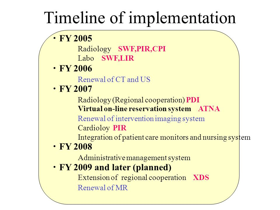 Timeline of implementation FY 2005 Radiology SWF,PIR,CPI Labo SWF,LIR FY 2006 Renewal of CT and US FY 2007 Radiology (Regional cooperation) PDI Virtual on-line reservation system ATNA Renewal of intervention imaging system Cardioloy PIR Integration of patient care monitors and nursing system FY 2008 Administrative management system FY 2009 and later (planned) Extension of regional cooperation XDS Renewal of MR