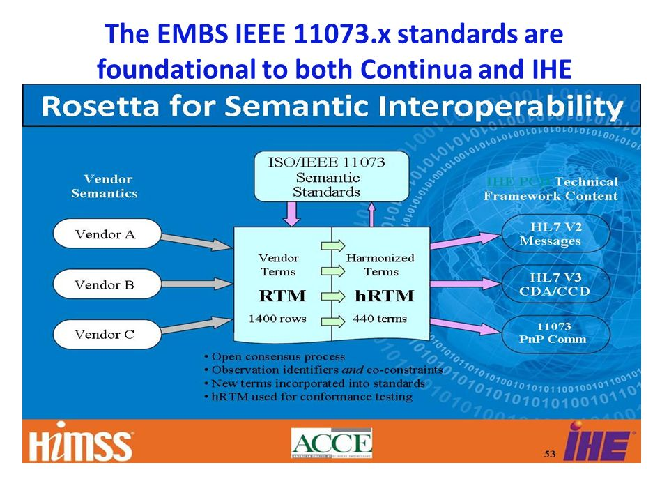 The EMBS IEEE 11073.x standards are foundational to both Continua and IHE