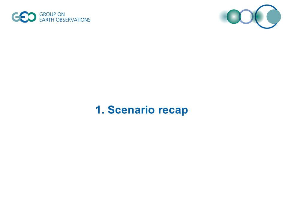 1. Scenario recap