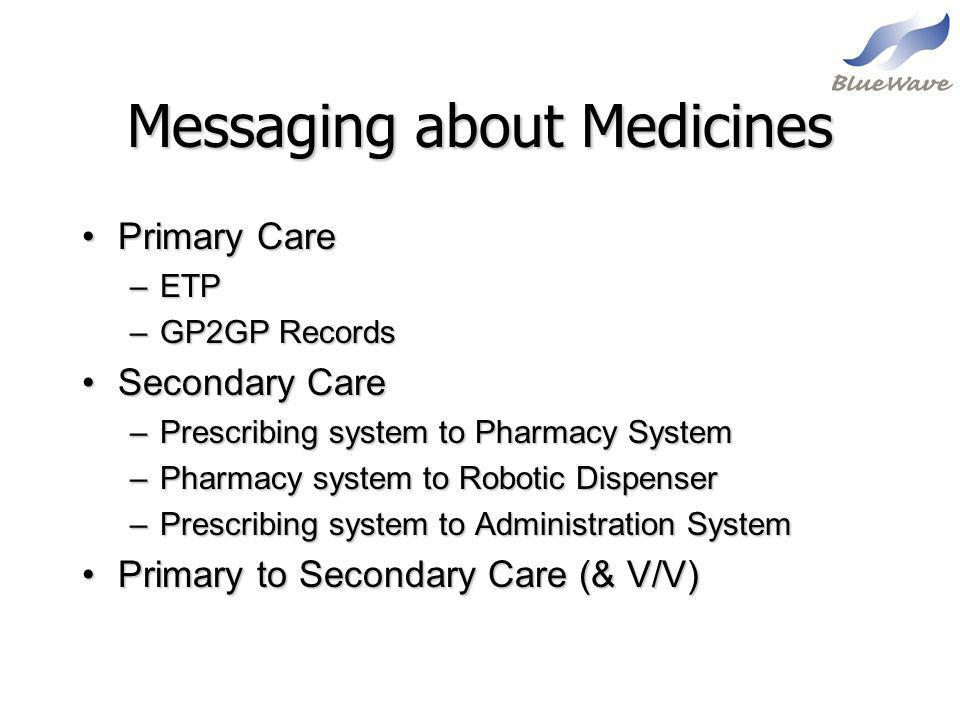 Messaging about Medicines Primary CarePrimary Care –ETP –GP2GP Records Secondary CareSecondary Care –Prescribing system to Pharmacy System –Pharmacy s