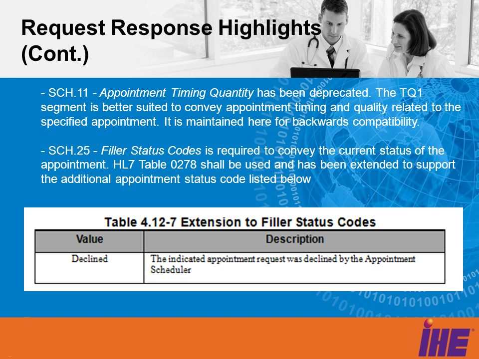 Request Response Highlights (Cont.) - SCH.11 - Appointment Timing Quantity has been deprecated. The TQ1 segment is better suited to convey appointment
