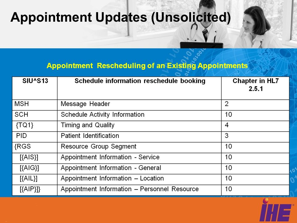 Appointment Updates (Unsolicited) Appointment Rescheduling of an Existing Appointments