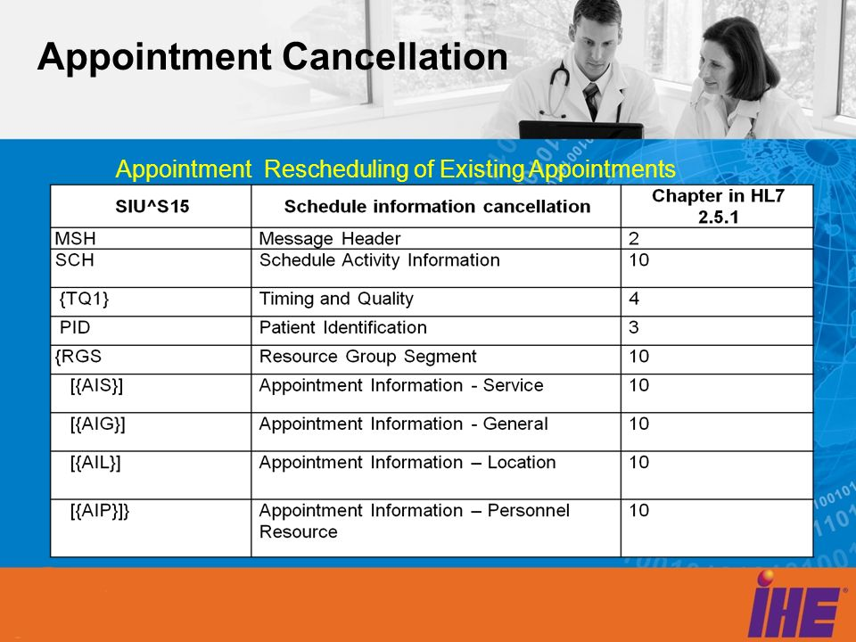 Appointment Cancellation Appointment Rescheduling of Existing Appointments
