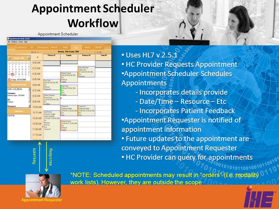 Appointment Scheduler Workflow 6 Appointment Requester Appointment Scheduler Requests *NOTE: Scheduled appointments may result in orders (i.e. modalit
