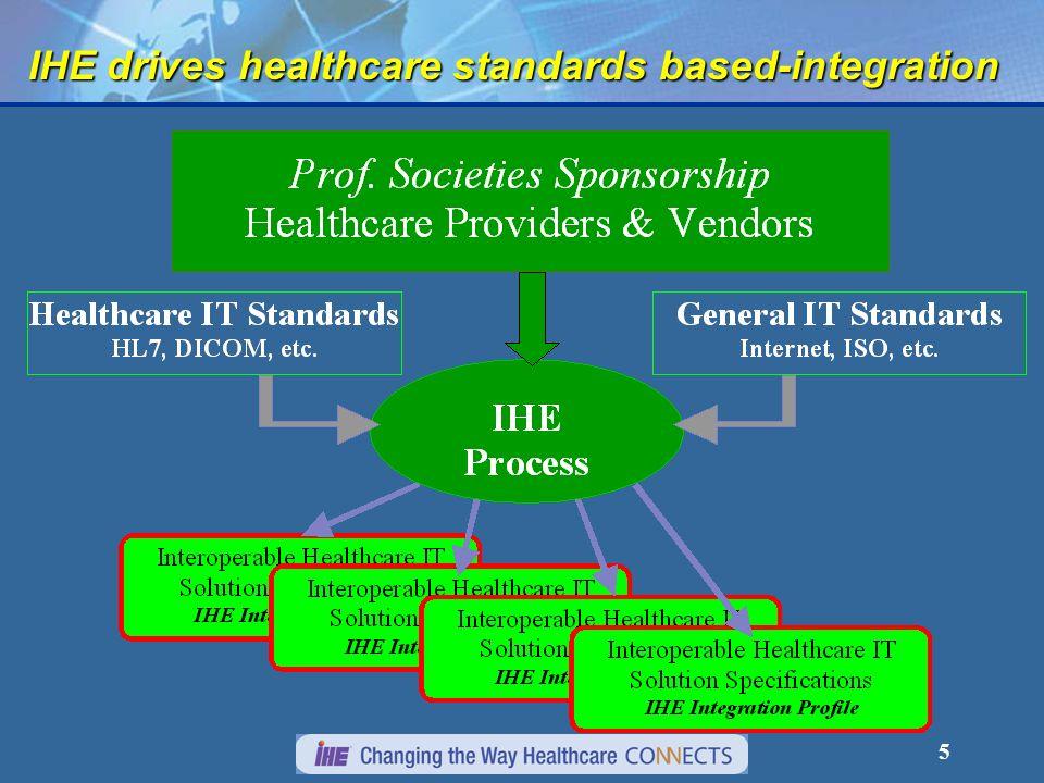 5 IHE drives healthcare standards based-integration