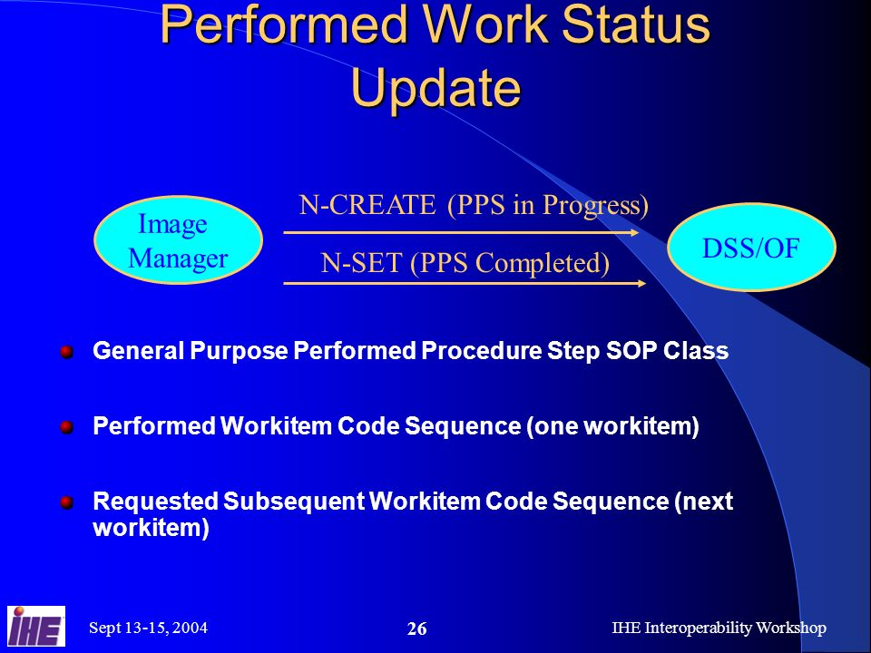 Sept 13-15, 2004IHE Interoperability Workshop 26 Performed Work Status Update General Purpose Performed Procedure Step SOP Class Performed Workitem Code Sequence (one workitem) Requested Subsequent Workitem Code Sequence (next workitem) Image Manager DSS/OF N-CREATE (PPS in Progress) N-SET (PPS Completed)