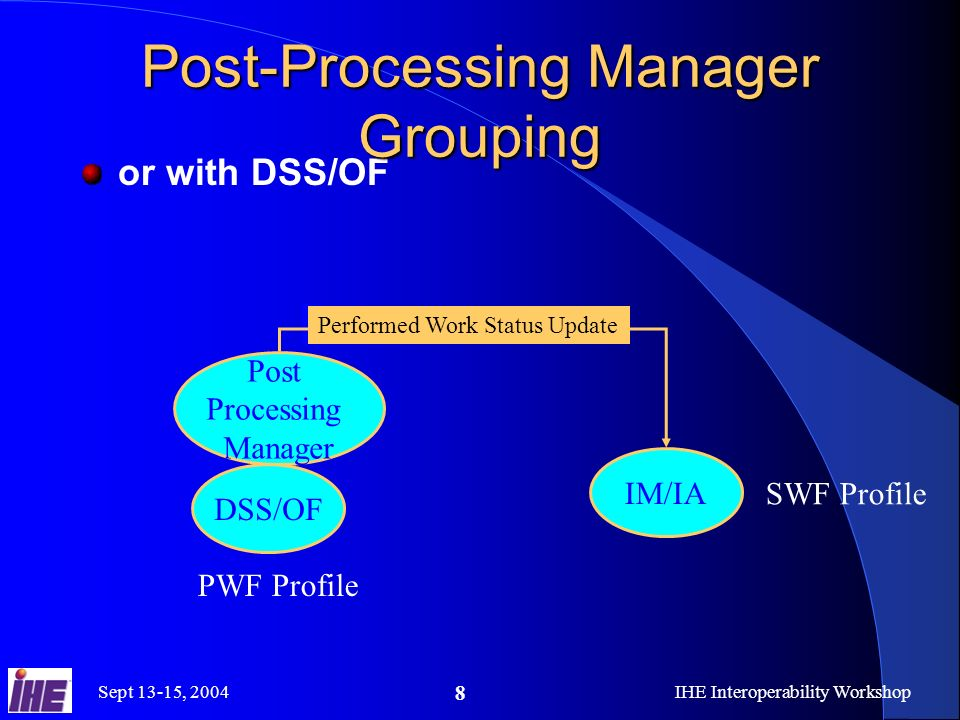 Sept 13-15, 2004IHE Interoperability Workshop 8 or with DSS/OF Post Processing Manager IM/IA DSS/OF PWF Profile SWF Profile Performed Work Status Update Post-Processing Manager Grouping