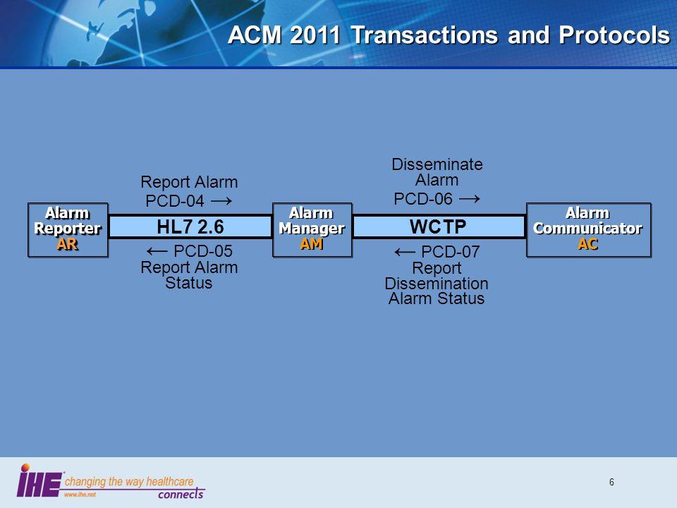 6 ACM 2011 Transactions and Protocols WCTPHL7 2.6 Alarm Communicator AC Alarm Communicator AC Alarm Manager AM Alarm Manager AMAlarmReporterARAlarmRep