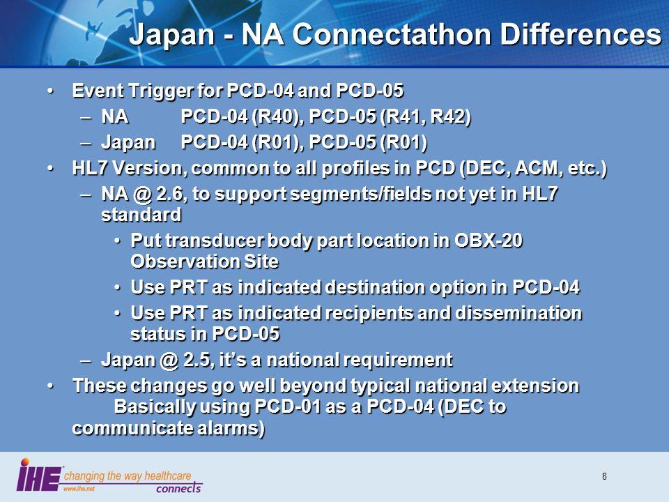 8 Japan - NA Connectathon Differences Event Trigger for PCD-04 and PCD-05Event Trigger for PCD-04 and PCD-05 –NAPCD-04 (R40), PCD-05 (R41, R42) –Japan