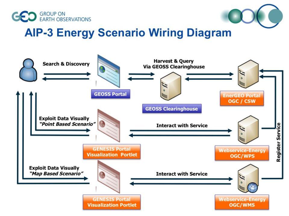 AIP-3 Energy Wiring Diagram