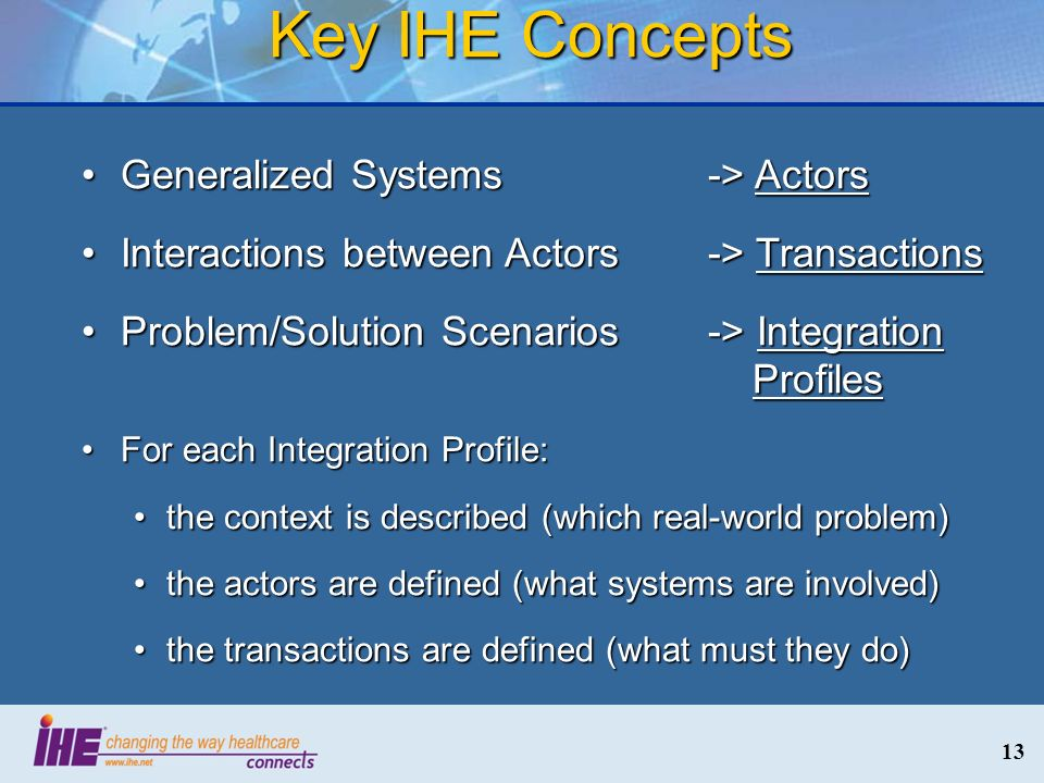 13 Key IHE Concepts Generalized Systems -> ActorsGeneralized Systems -> Actors Interactions between Actors -> TransactionsInteractions between Actors