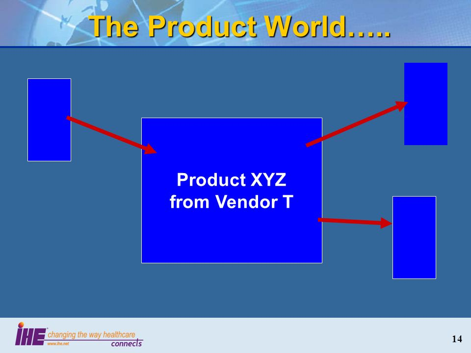 14 The Product World….. Product XYZ from Vendor T