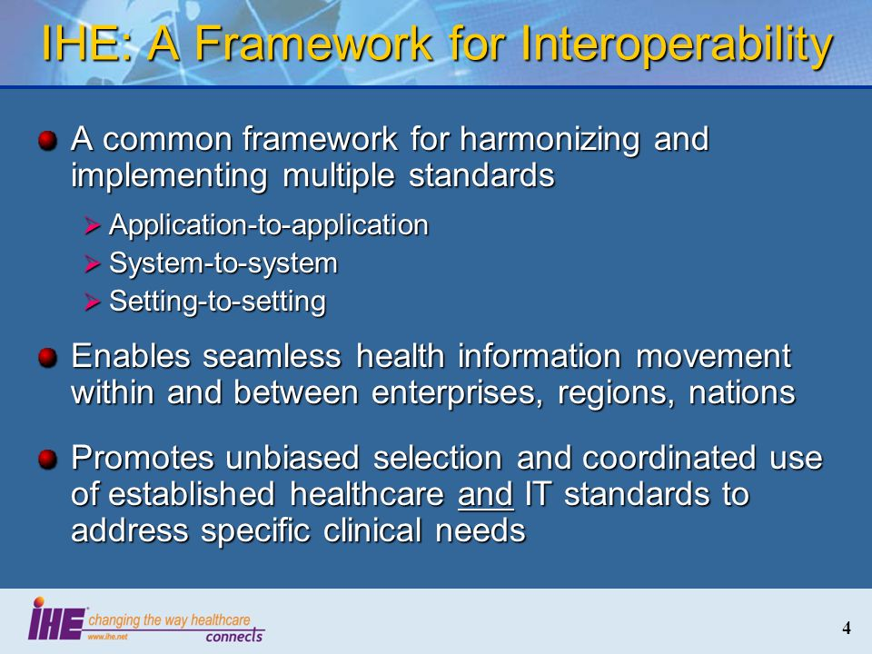 5 Standards: Necessary…Not Sufficient Standards are Foundational - to interoperability and communications Foundational - to interoperability and communications Broad - varying interpretations and implementations Broad - varying interpretations and implementations Narrow - may not consider relationships between standards domains Narrow - may not consider relationships between standards domains Plentiful - often redundant or disjointed Plentiful - often redundant or disjointed Focused - standards implementation guides focus only on a single standard Focused - standards implementation guides focus only on a single standard IHE provides a standard process for implementing multiple standards