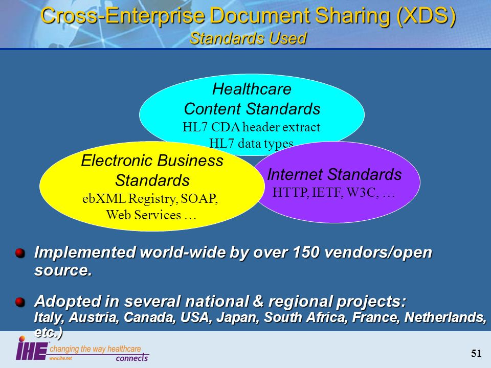 51 Cross-Enterprise Document Sharing (XDS) Standards Used Healthcare Content Standards HL7 CDA header extract HL7 data types Internet Standards HTTP,