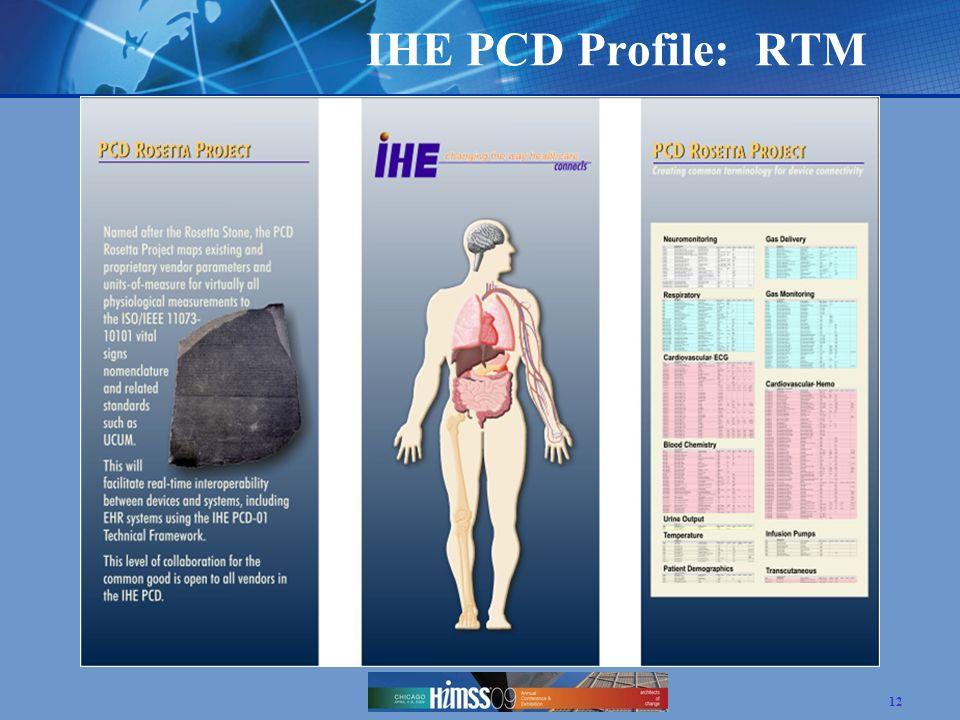 12 IHE PCD Profile: RTM