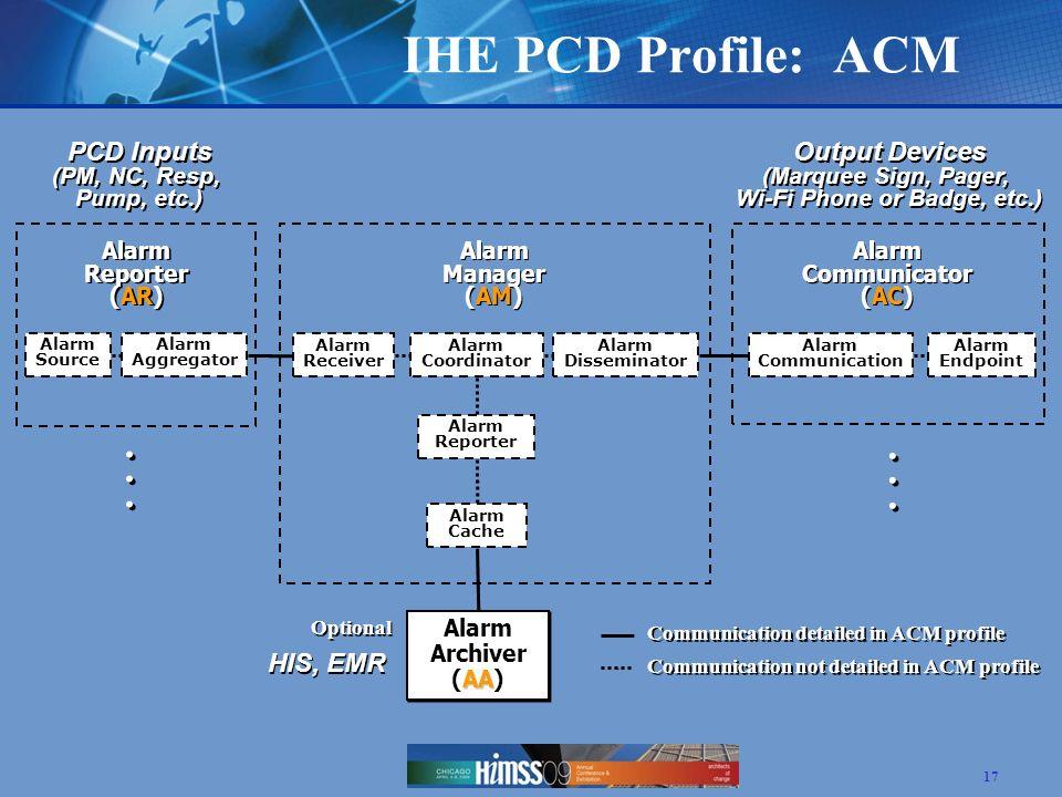 17 IHE PCD Profile: ACM Alarm Source Alarm Aggregator Alarm Receiver Alarm Coordinator Alarm Disseminator Alarm Communication Alarm Endpoint Alarm Com