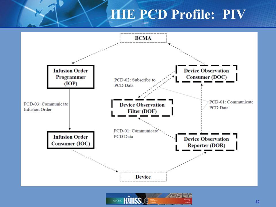 19 IHE PCD Profile: PIV