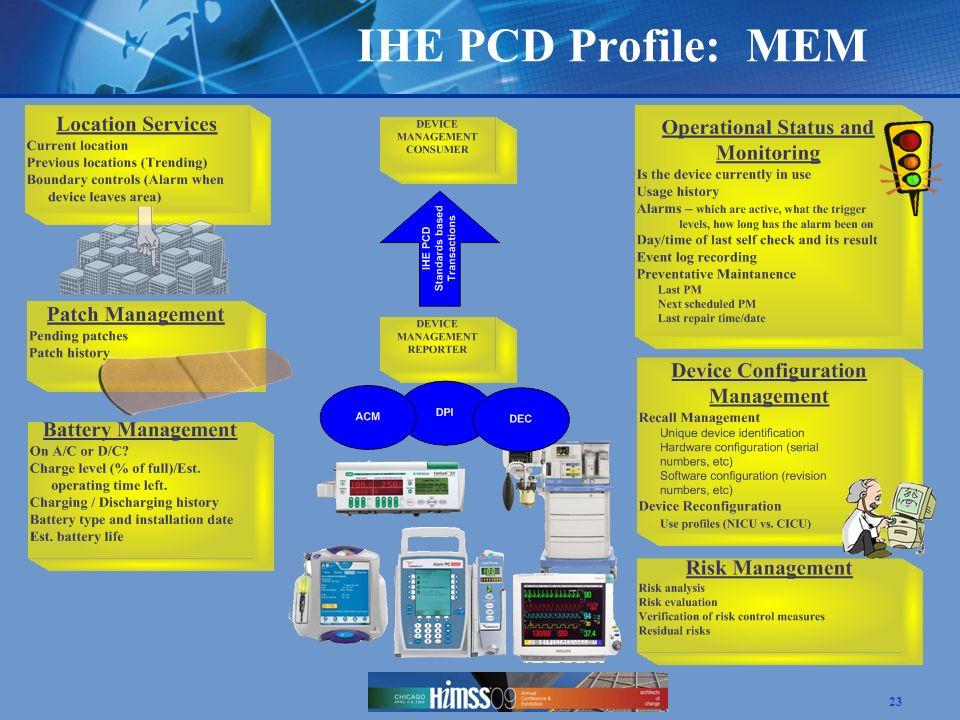 23 IHE PCD Profile: MEM