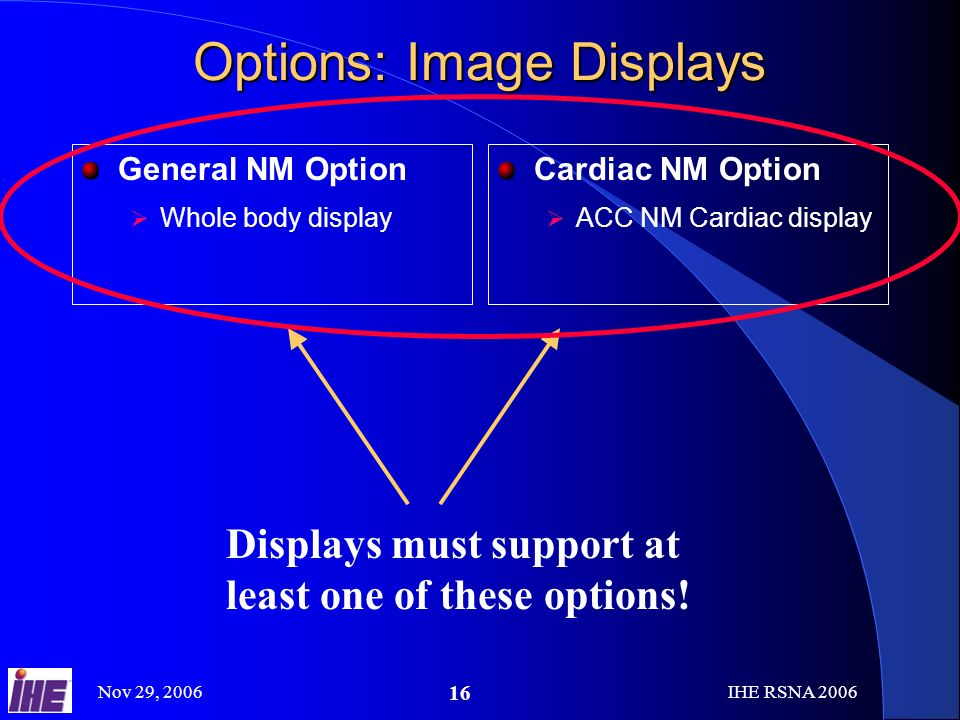 Nov 29, 2006IHE RSNA Options: Image Displays General NM Option Whole body display Cardiac NM Option ACC NM Cardiac display Displays must support at least one of these options!