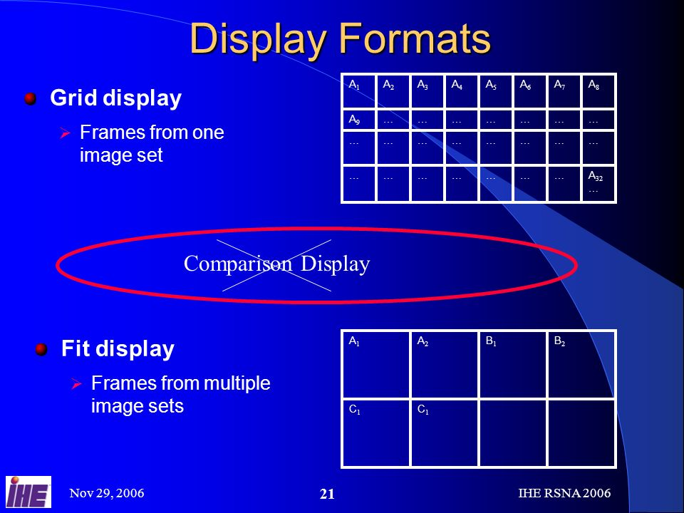 Nov 29, 2006IHE RSNA Display Formats Grid display Frames from one image set A 32 … ………………… …………………… …………………A9A9 A8A8 A7A7 A6A6 A5A5 A4A4 A3A3 A2A2 A1A1 C1C1 C1C1 B2B2 B1B1 A2A2 A1A1 Fit display Frames from multiple image sets Comparison Display