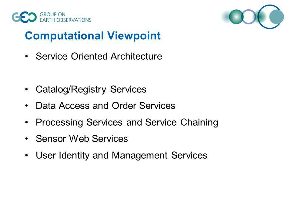 Computational Viewpoint Service Oriented Architecture Catalog/Registry Services Data Access and Order Services Processing Services and Service Chainin