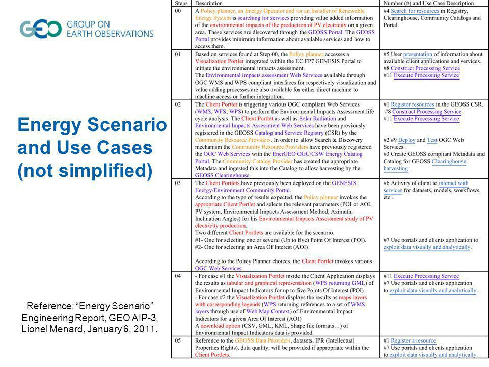Energy Scenario and Use Cases (not simplified) Reference: Energy Scenario Engineering Report, GEO AIP-3, Lionel Menard, January 6, 2011.