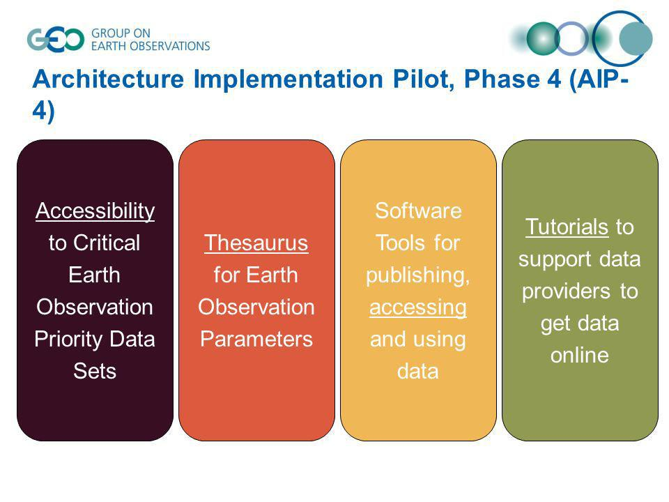 Architecture Implementation Pilot, Phase 4 (AIP- 4) Accessibility to Critical Earth Observation Priority Data Sets Thesaurus for Earth Observation Par