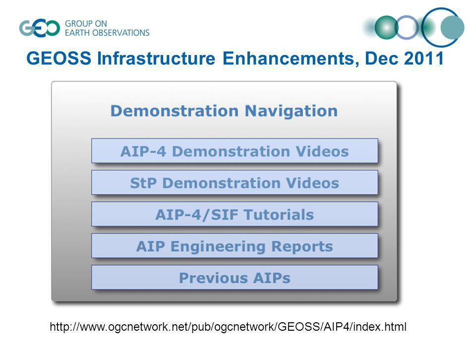 GEOSS Infrastructure Enhancements, Dec 2011 http://www.ogcnetwork.net/pub/ogcnetwork/GEOSS/AIP4/index.html