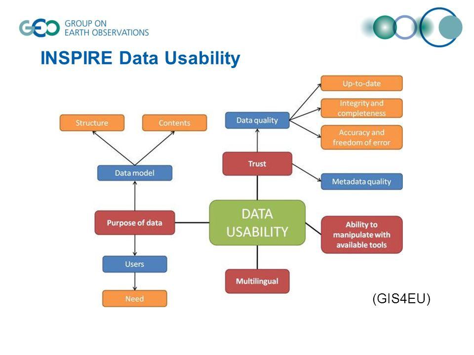 INSPIRE Data Usability (GIS4EU)
