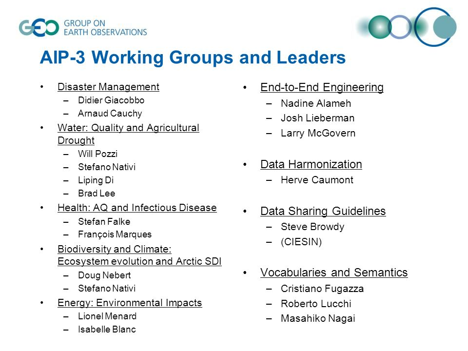 AIP-3 Working Groups and Leaders Disaster Management –Didier Giacobbo –Arnaud Cauchy Water: Quality and Agricultural Drought –Will Pozzi –Stefano Nati