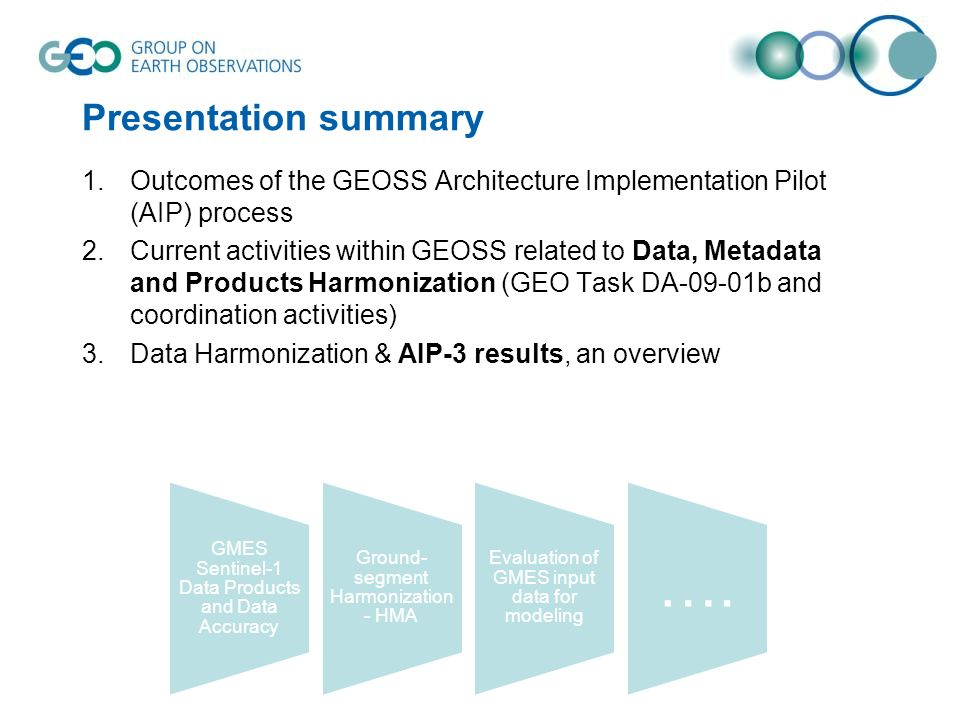 Presentation summary 1.Outcomes of the GEOSS Architecture Implementation Pilot (AIP) process 2.Current activities within GEOSS related to Data, Metada