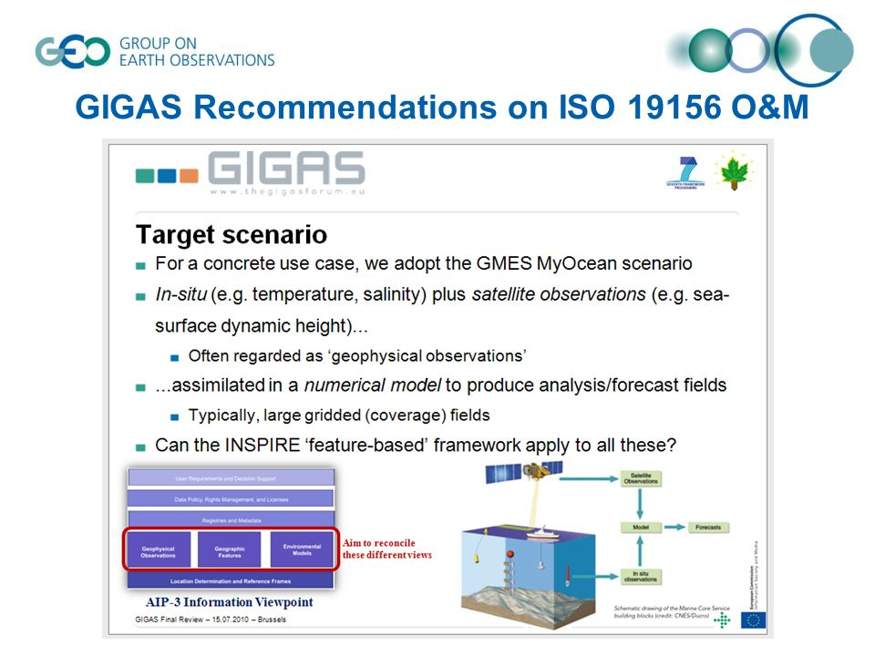 GIGAS Recommendations on ISO 19156 O&M