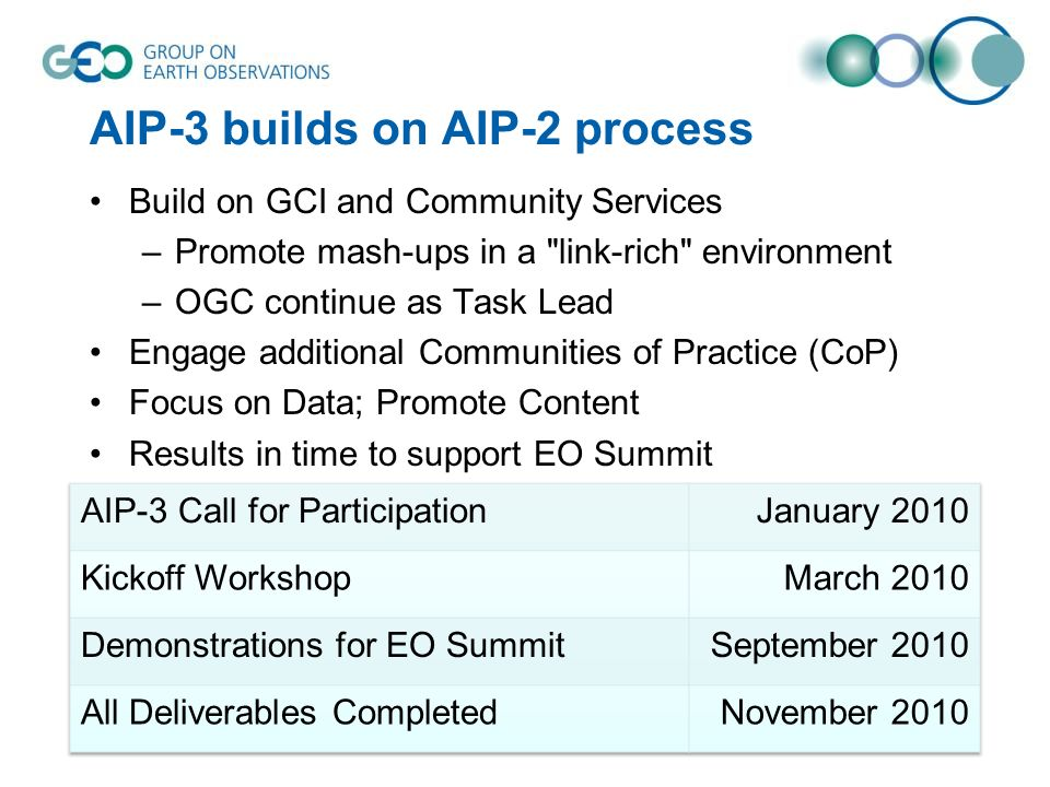AIP-3 builds on AIP-2 process Build on GCI and Community Services –Promote mash-ups in a